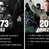 Venezuela – repris på Pinochetkuppen i Chile